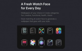 Oppo Watch infographics from March, tweeted by Oppo Global