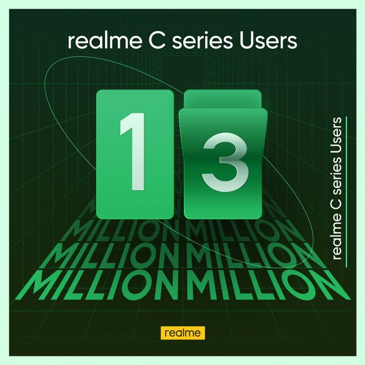 Realme C11 teasers hint at chipset and battery specs, Realme C-series reaches 13 million users