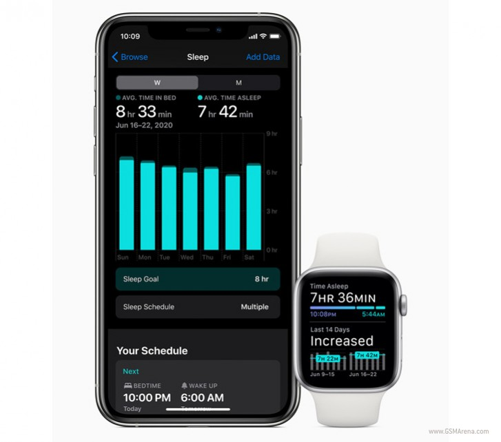 watchOS 7 gets sleep tracking, automatic handwashing detection