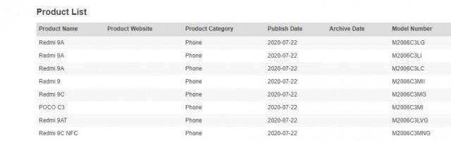 Redmi and Poco phones at Bluetooth LS