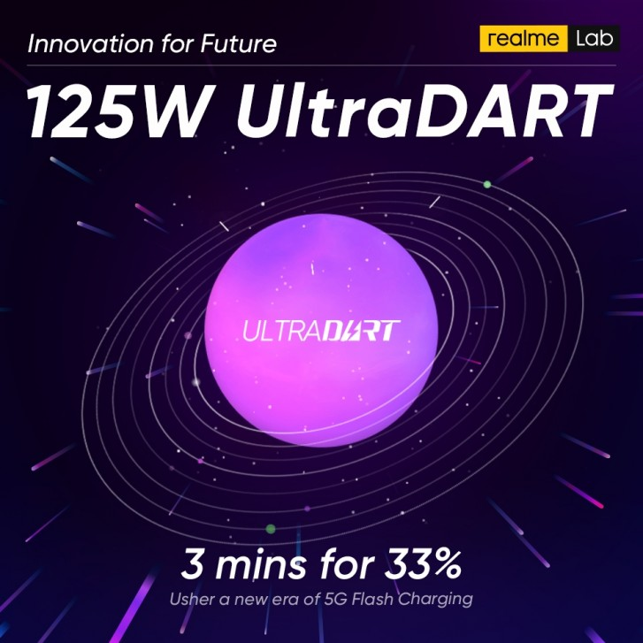 Realme also introduces extreme fast charging, calls it 125W UltraDART