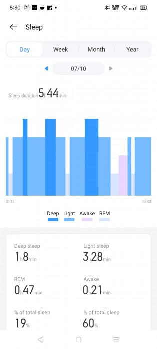 Sleep data with sleep heart rate