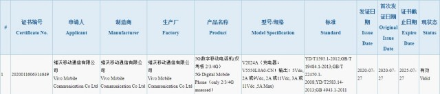 vivo V2024A certification at CCC
