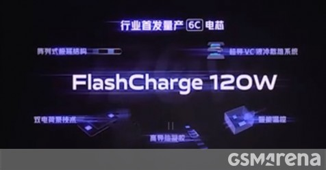 iQOO officially unveals Super FlashCharge 120W