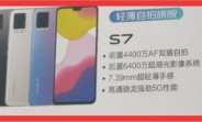 More vivo S7 key specs emerge ahead of launch