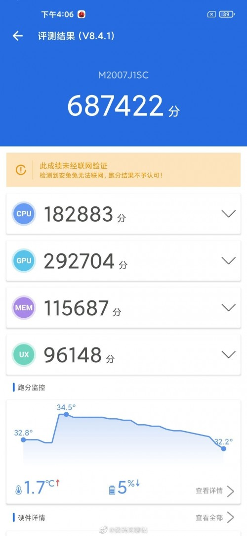 Xiaomi device with Snapdragon 865 crushes AnTuTu, is it the Mi 10 Pro Plus?