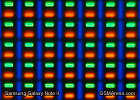 Super AMOLED up close: full RGB on Galaxy Note II