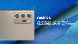 Galaxy Note20 and Note20 Ultra camera details