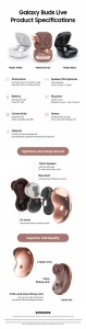Samsung Galaxy Buds Live infographic