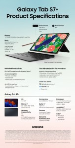 Infographics: Galaxy Tab S7+