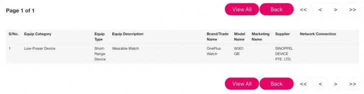 Certification mentioning OnePlus Watch surfaces