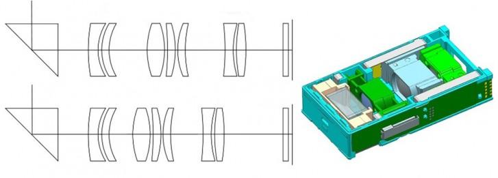 Oppo unveils next gen periscope cam: 85-135 mm optical zoom, 32 MP Quad Bayer sensor