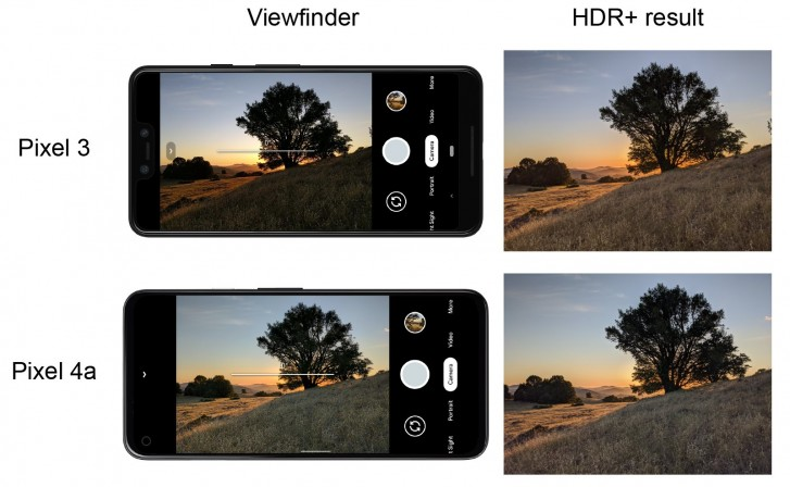 Google explains how the Live HDR+ feature on the Pixel 4 and 4a works