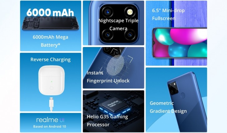 Realme C12 debuts with 6,000 mAh battery, Helio G35 and triple cameras