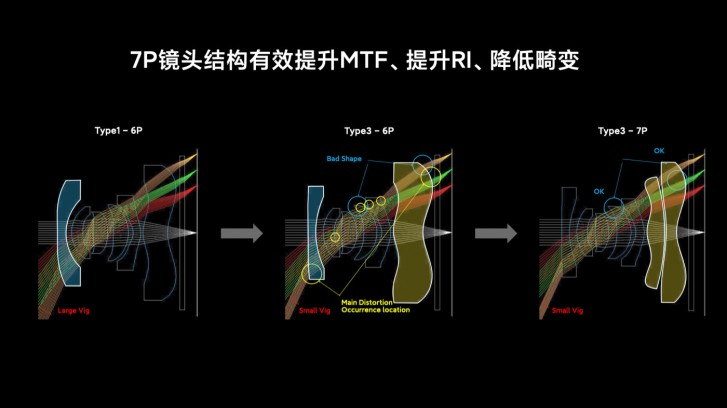 Xiaomi explains the technology behind Mi 10 Ultra's chart topping camera