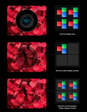 This is how the camera works and what pictures it takes