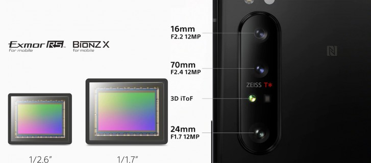 Alleged Sony Xperia 5 II renders surface, but there's a problem