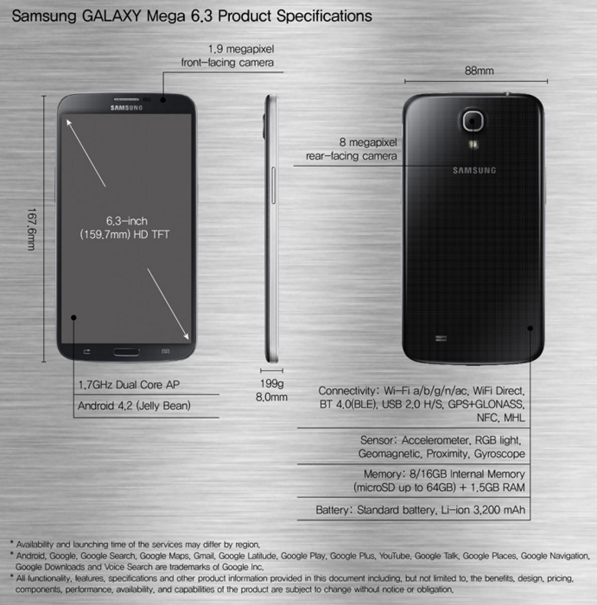 Воспоминания: Samsung Galaxy Mega 6.3, телефон, который был больше, чем Galaxy Note