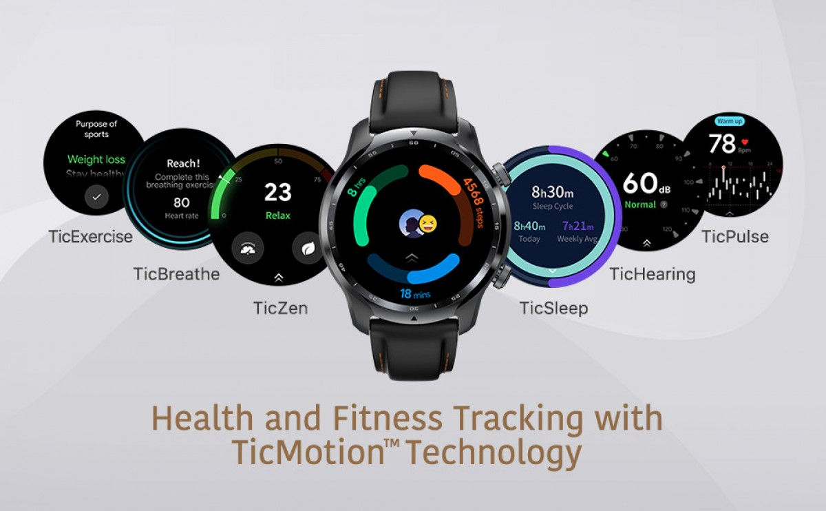 Mobvoi announces TicWatch Pro 3 GPS with Qualcomm Snapdragon Wear 4100 Platform - TicWatch Professional