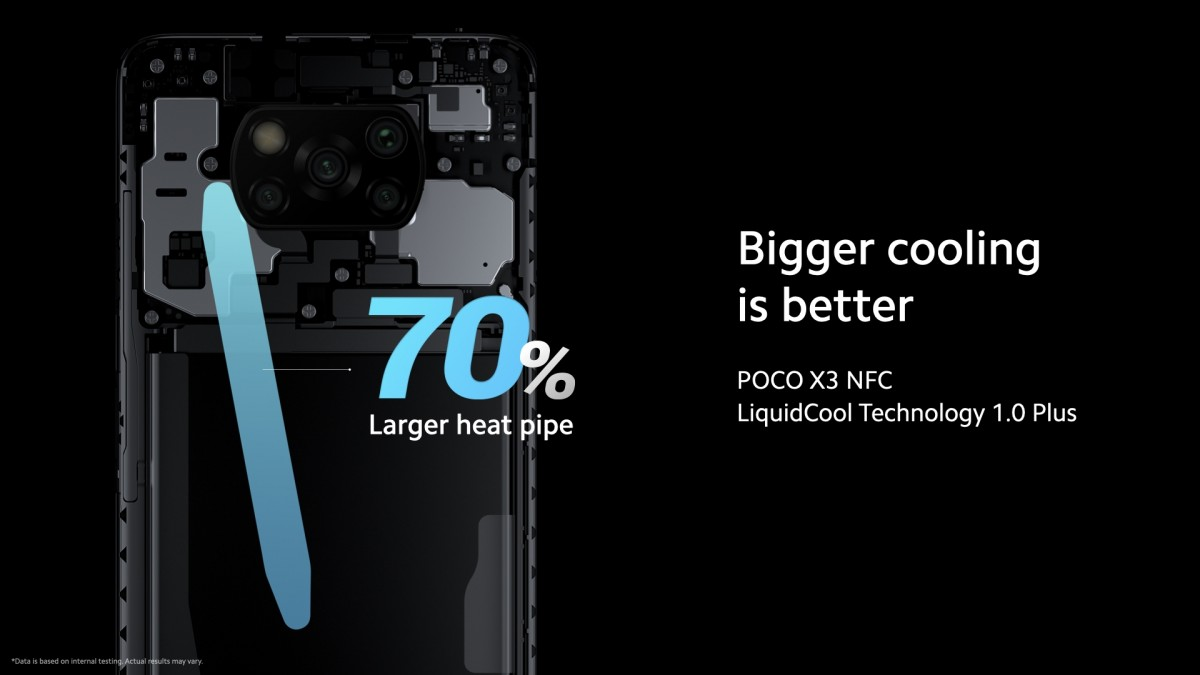Poco X3 NFC is official with Snapdragon 732G, aggressive price -  GSMArena.com news
