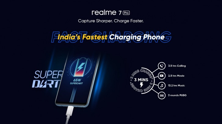 Watch the Realme 7 and 7 Pro announcement live here