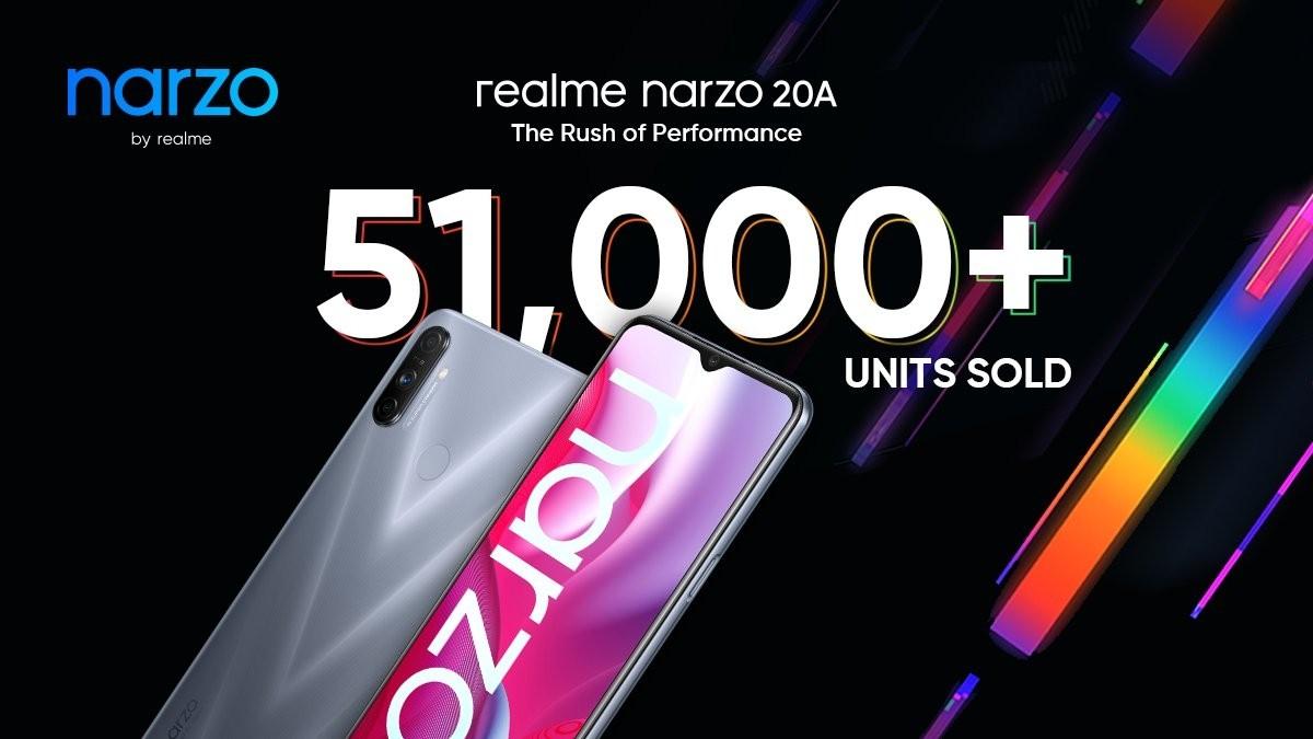 Трио realme narzo 20 продано 230 тыс. Единиц в первые продажи