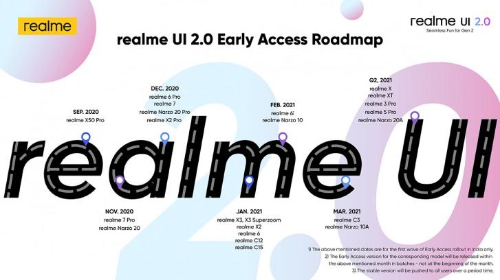 Realme UI 2.0 update roadmap released