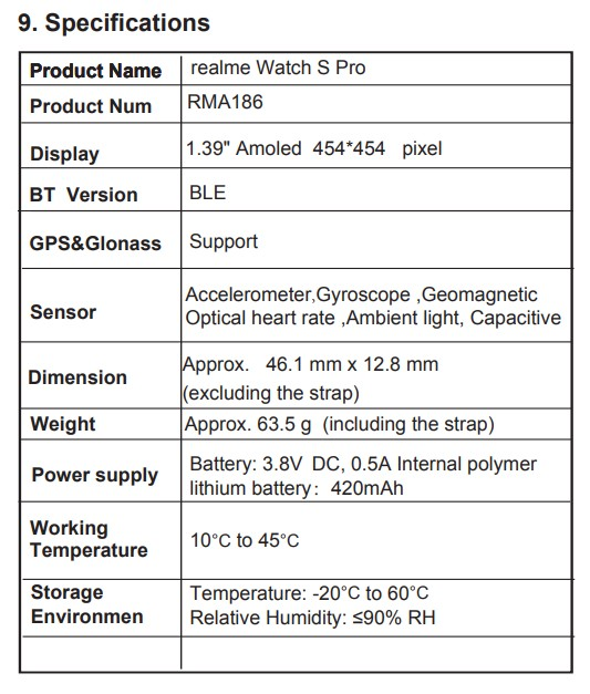 FCC publishes Realme Watch S Pro photos and specs