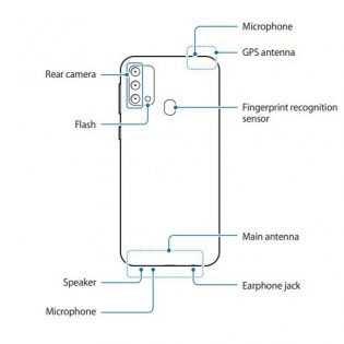 Samsung Galaxy F41 schematics