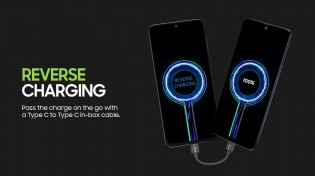 Samsung Galaxy M51 features wired reverse charging