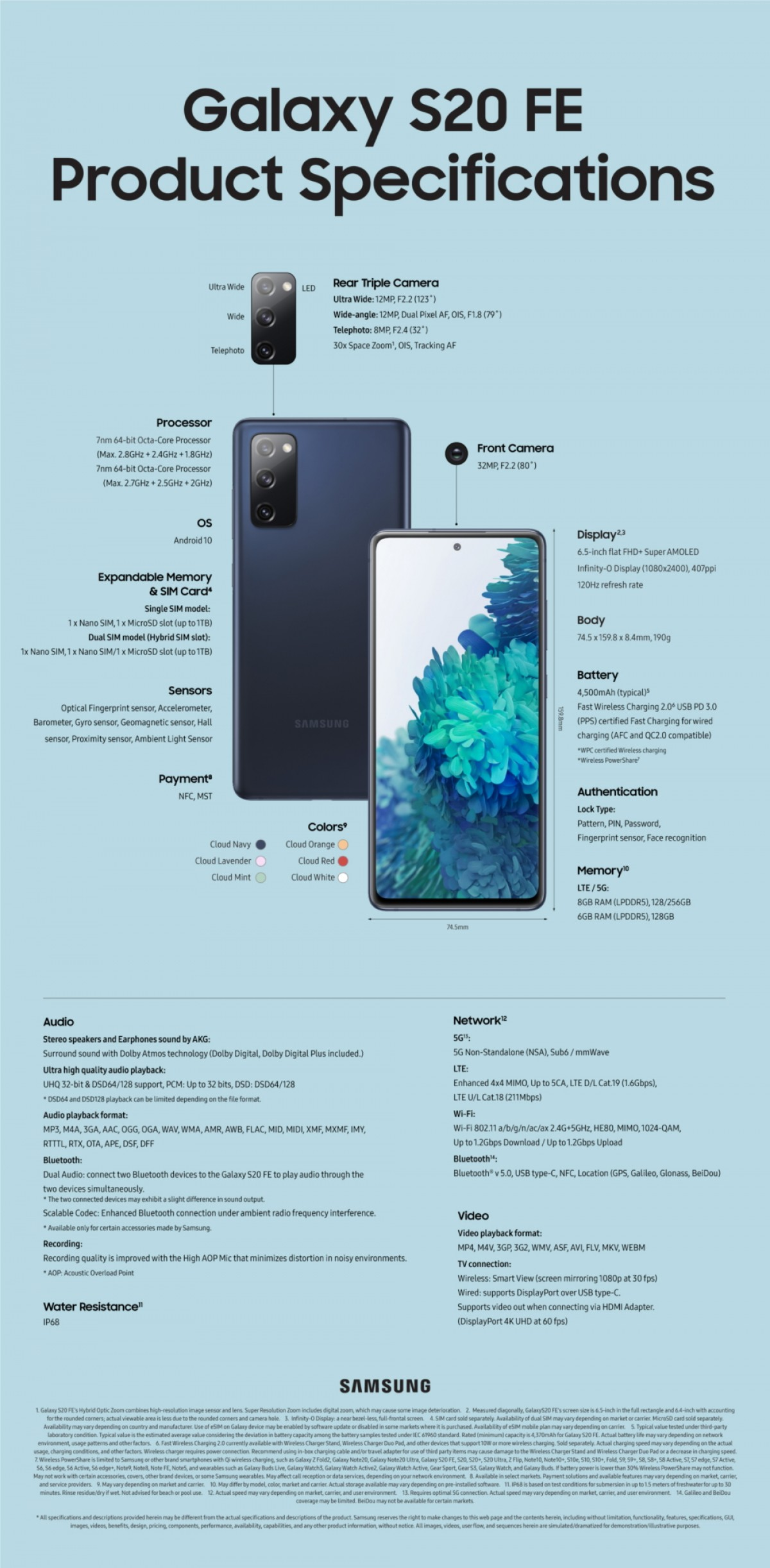Samsung Galaxy S20 FE design story reveals how fans helped create the phone