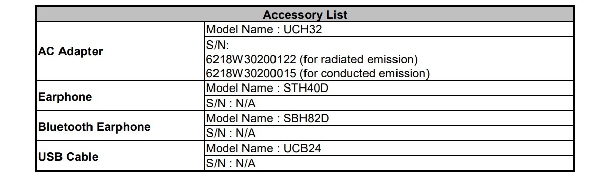 The Sony Xperia 5 II will come with an 18 W charger, FCC docs reveal