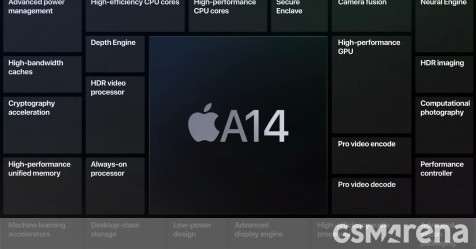 AnTuTu scores suggest iPhone 12 chipset is downclocked, GPU is slower than on the 11-series - GSMArena.com news - GSMArena.com