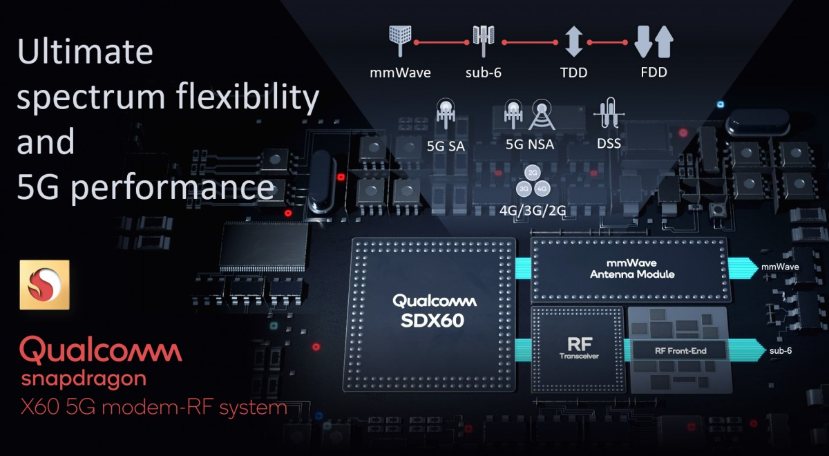 Court documents reveal that Apple will use Qualcomm 5G modems through 2023