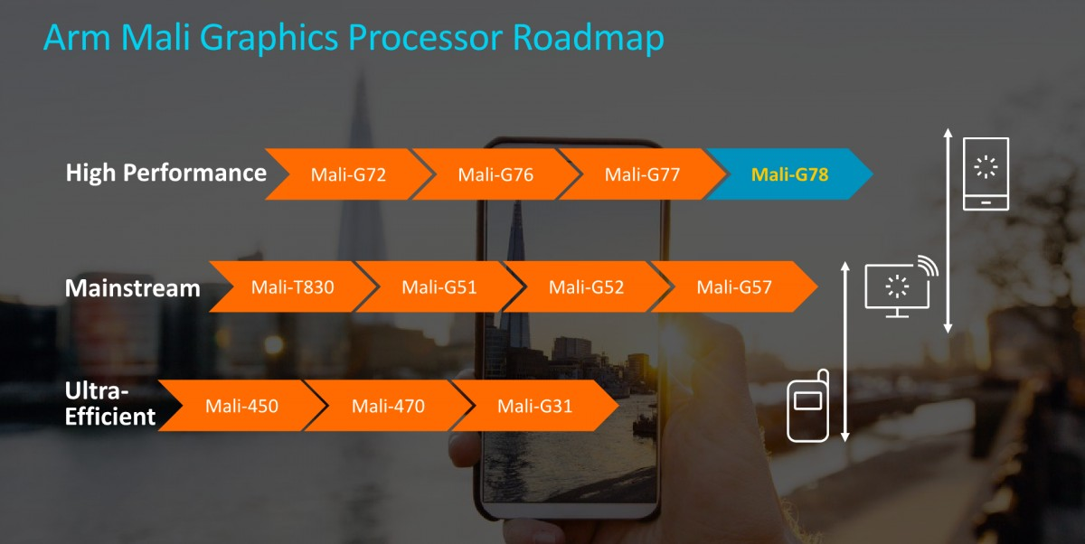 The Exynos 1080 is the successor to the 980 - a 5 nm chip that will probably debut on a vivo phone