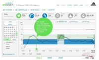 The micoach.com site had extensive tools to plan your exercise and track your progress
