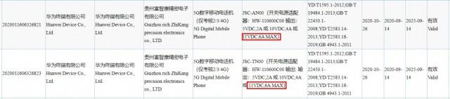 3C listing