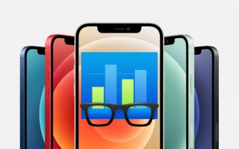 Geekbench results for iPhone 12 surface, show modest performance gains