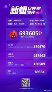 AnTuTu scores: Kirin 9000