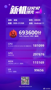 Samsung S21 Series Not Powered by Exynos 1080 SOC