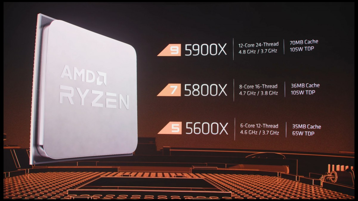 AMD announces Ryzen 5000 series of desktop processors based on Zen 3 architecture