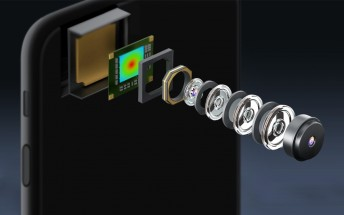 Smartphone image sensor market grows 15%, Sony remains on top