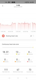 Heart rate monitoring on Amazfit Bip U
