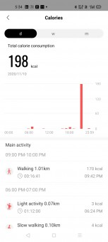 Steps and calories data