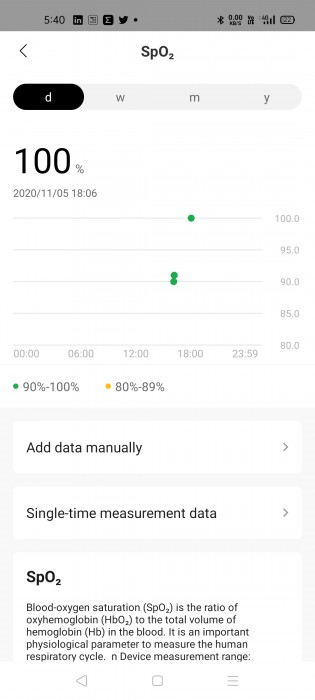 Blood oxygen level measurement with SpO2 sensor on Amazfit Bip U