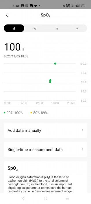 அமஸ்ஃபிட் பிப் யூவில் ஸ்போ 2 சென்சார் மூலம் இரத்த ஆக்ஸிஜன் அளவு அளவீட்டு