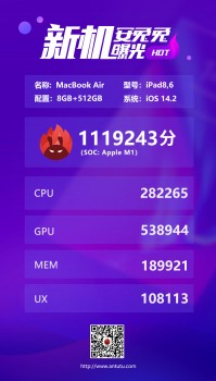 MacBook Air (8/512GB) scorecard from AnTuTu 8