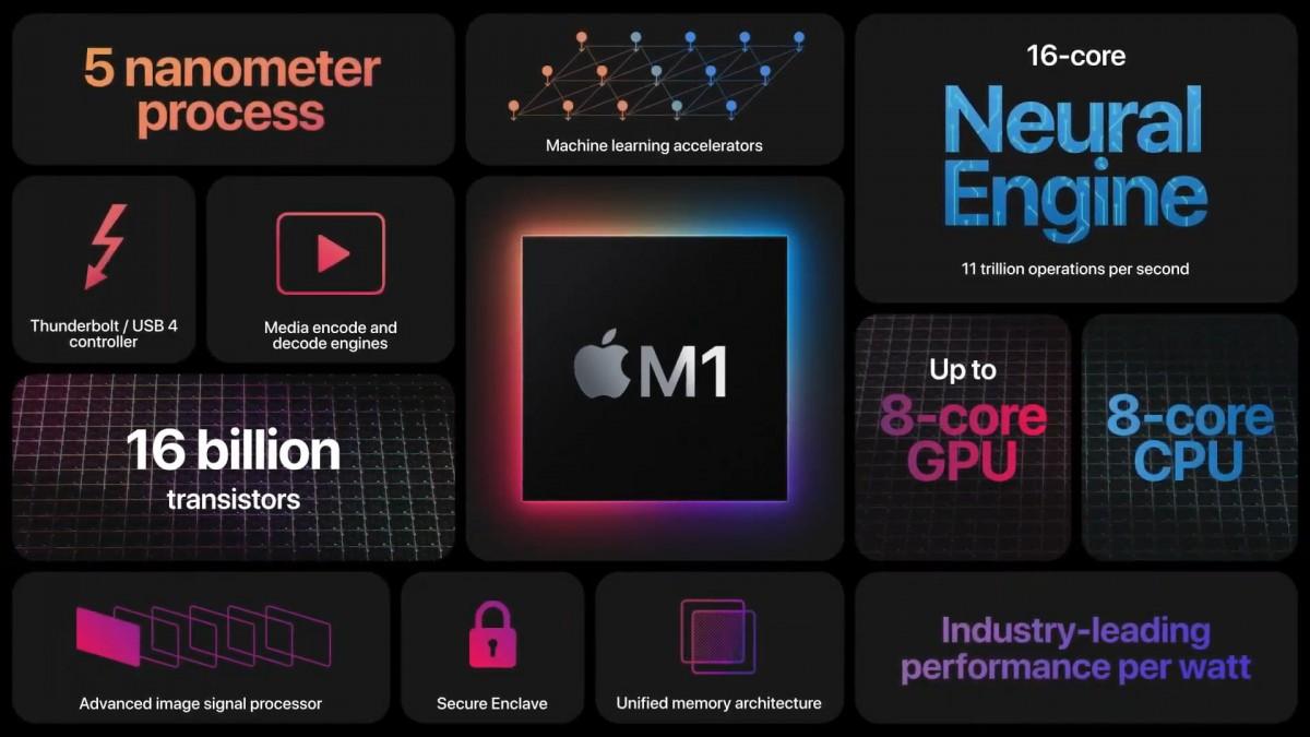 Apple M1 chip Macbook 2020