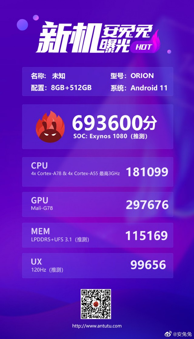 Exynos 1080 AnTuTu score card