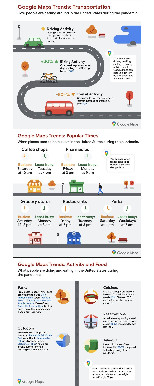 Google Maps affiche maintenant les directives et les restrictions COVID, vous permet de commander de la nourriture